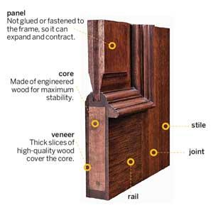 how to build wood entry door