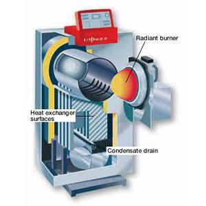 Condensing Gas Boiler diagram