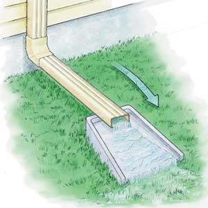 extend downspouts away from house