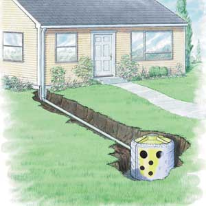 PVC pipe downspout underground