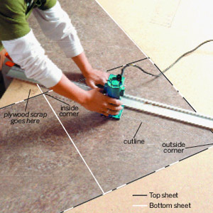 Excellent How With How To Cut Laminate Countertop.