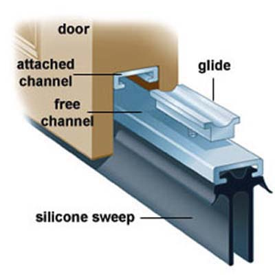 installing the sweep for door weatherstripping
