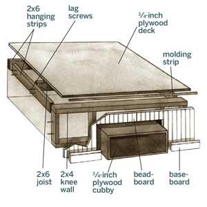 Building A Window Seat