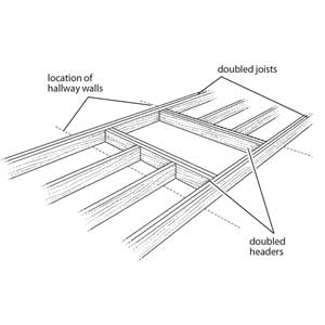 Install the attic ladder houses plans designs for Pull down attic stairs installation