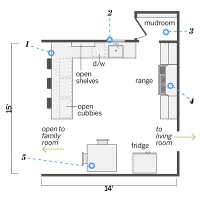 floor plans that show the after of a remodeled 1850s cottage kitchen