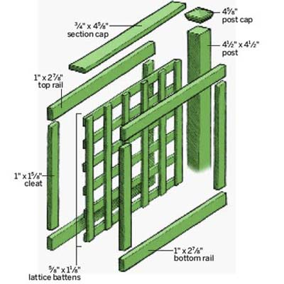 How To Install Lattice Fence Plans Diy Free Download