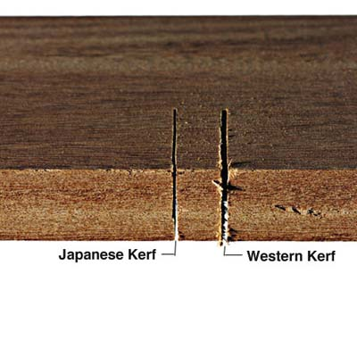 Western and Japanese kerf