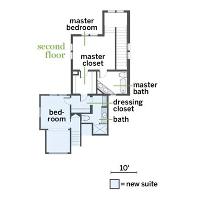 2nd floor plans at a cottage remodel in Austin, TX