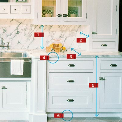distance between top and bottom kitchen cabinets 2