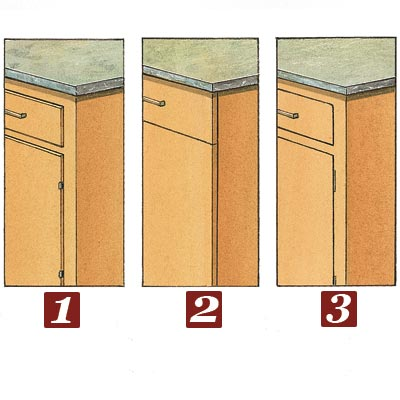 illustration showing three door and drawer mounting options for kitchen cabinets