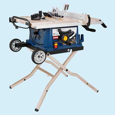 Portable ryobi rts20 tool test table saws this old house - Power8 workshop price ...