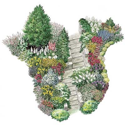 illustration of plants and flowers planted in an all season entry garden