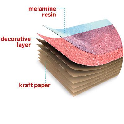illustration showing the basic elements that make up laminate