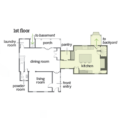 diagram of farmhouse first floor