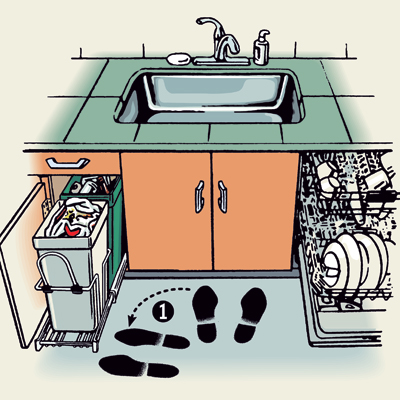 Toh Read This Before You Remodel Your Kitchen