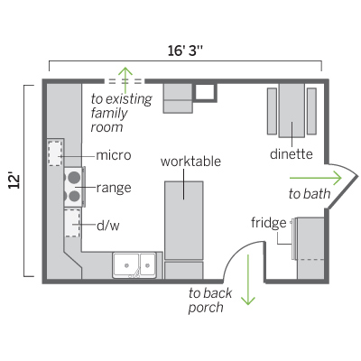 Kitchen floor plan before remodel