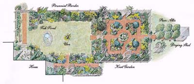 Glenn Hillman's landscape plan for Litchfield, Connecticut, garden