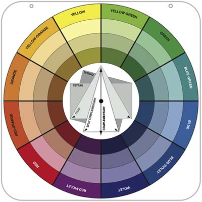 Paintingliving Room on Color Wheel Guide   Choose Paint Colors With A Color Wheel   This Old
