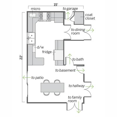 Floor plan before a total diy kitchen redo in the same footprint this old house - Small kitchen floor plans ...