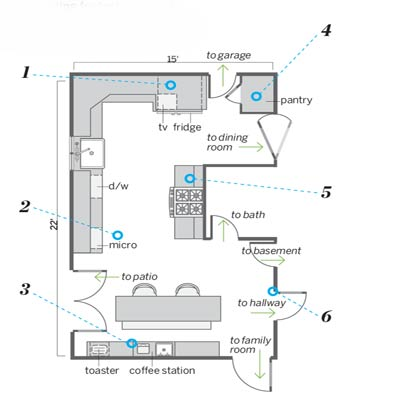 After floorplan