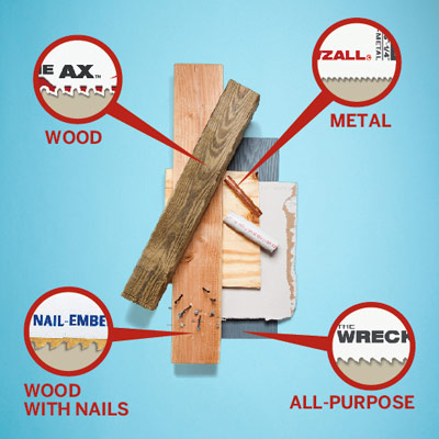 various materials that a reciprocating saw cuts through with callout details of the saw blades that work best for each of them