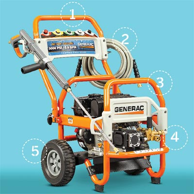 generac power washer in use