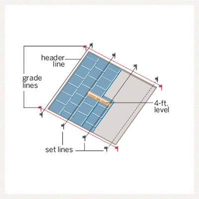 illustration diagram of patio parts with level, set lines, header line, grade lines
