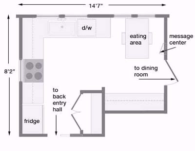 kitchen after floorplan