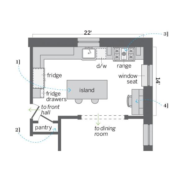 floor plan of kitchen after remodel