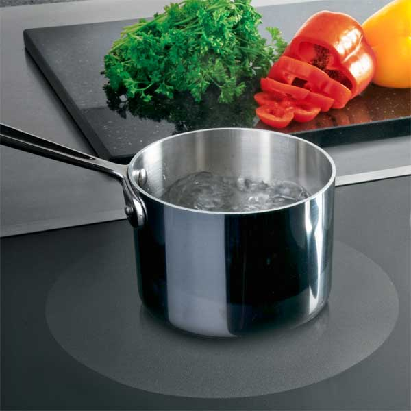 Assess your Pots and Pans when shopping for a high-powered cooktop induction unit