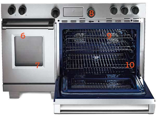 labeled parts of range oven, all about pro style kitchen ranges