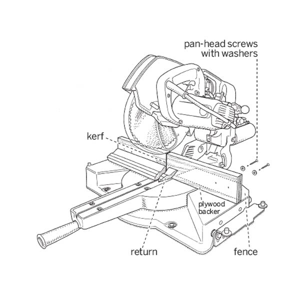 how to cut molding on a miter saw, norm abram tricks of trade