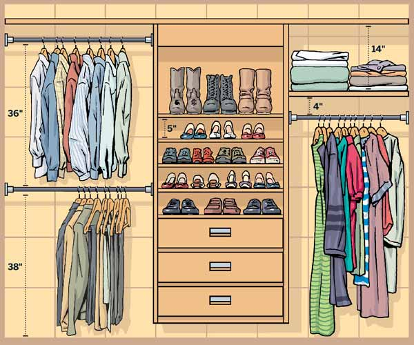 2. Bedroom Closet Dimensions