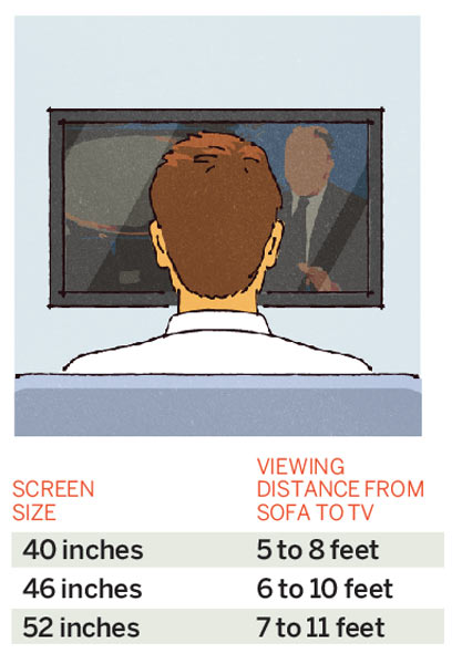 Living Room Numbers Tv Screen Sense 64 Important Numbers Every Homeowner Should Know This