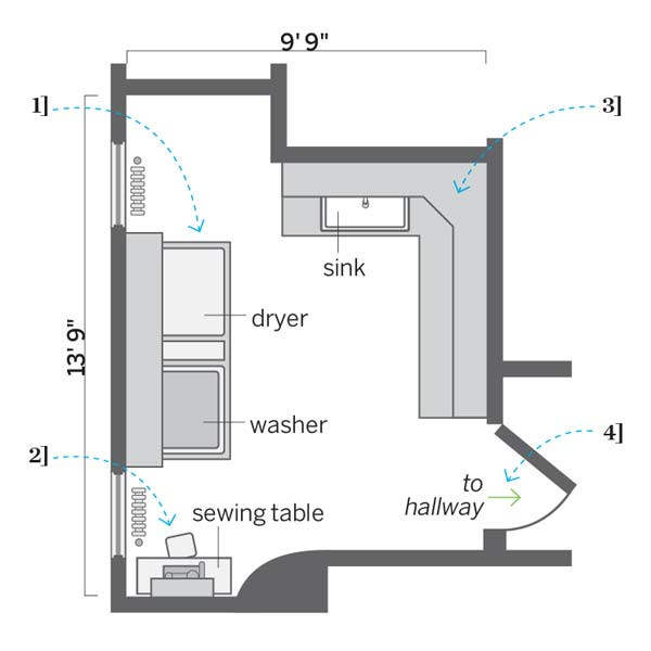 Floor plan before after pretty and practical laundry for House plans with large laundry room