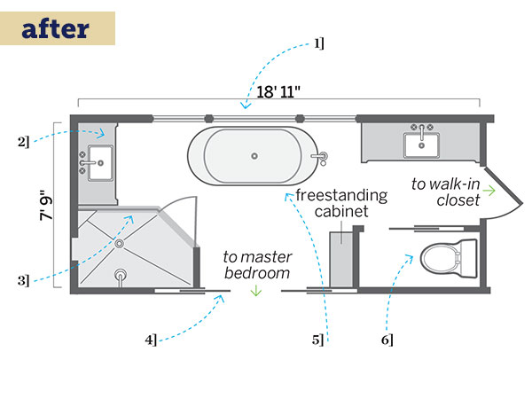 Floor plan after more usable space a master bath long for Best bathroom layout plans