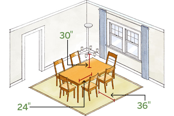 Dining Room By Numbers Need To Know Numbers The Dining