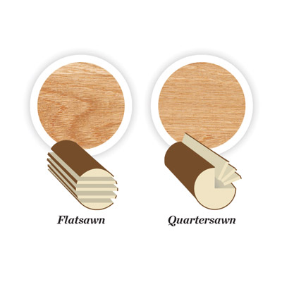 comparison of flatsawn vs quartersawn wood