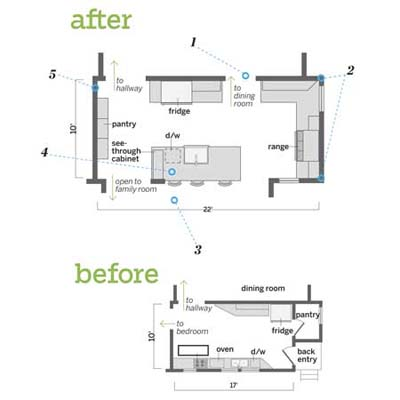 floor plans of a remodeled kitchen