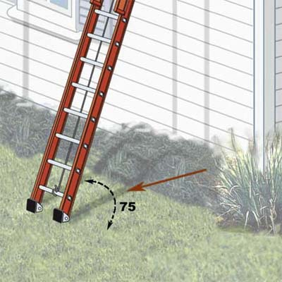 position the ladder so that the distance from its base to the wall is one-quarter of the height of the ladder at its resting point