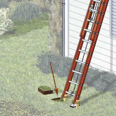 level feet by digging out the ground or by using ladder levelers