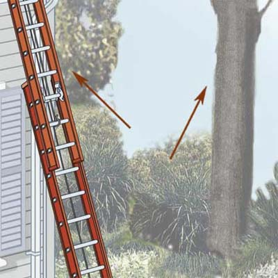 don't rest an extension ladder against a tree or pole, where it can rotate and fall