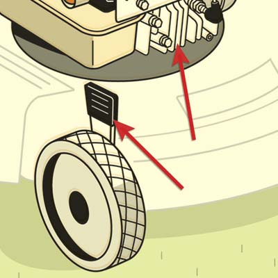 illustration of lawnmower, highlighting the cooling fins and wheel-height adjustment