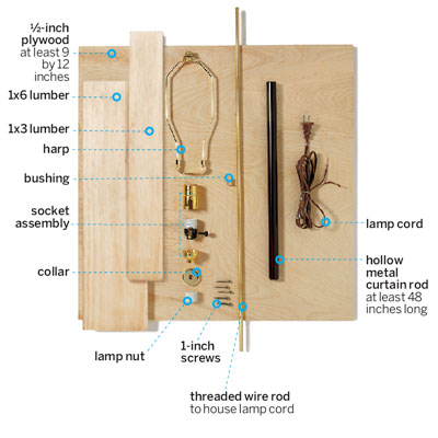 overview of the parts needed to build a freestanding lamp from a curtain rod