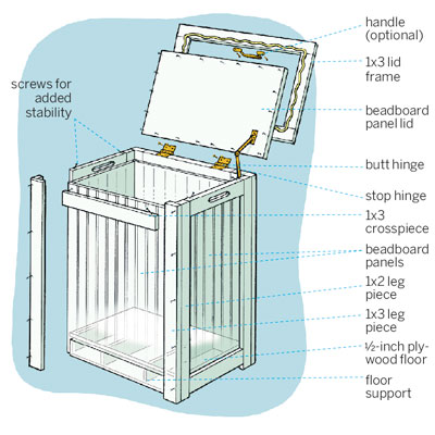 diagram of the various parts in a wood hamper