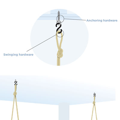 Anchoring Hardware to hang your own porch swing