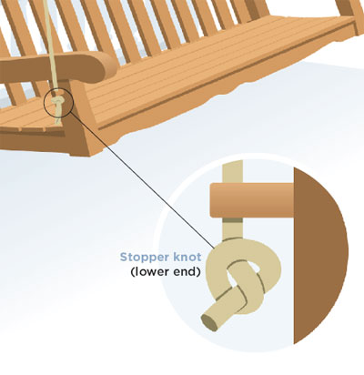 tie the right lower knot to hang your own porch swing