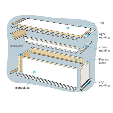 illustrated diagram for How to Build a Window Cornice