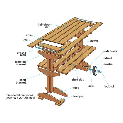 illustrated diagram of rolling grill table assembly