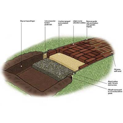 brick path illustration